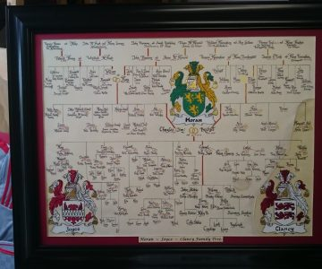 Finished family tree on stretched parchment with family crests