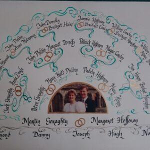tree family tre good one